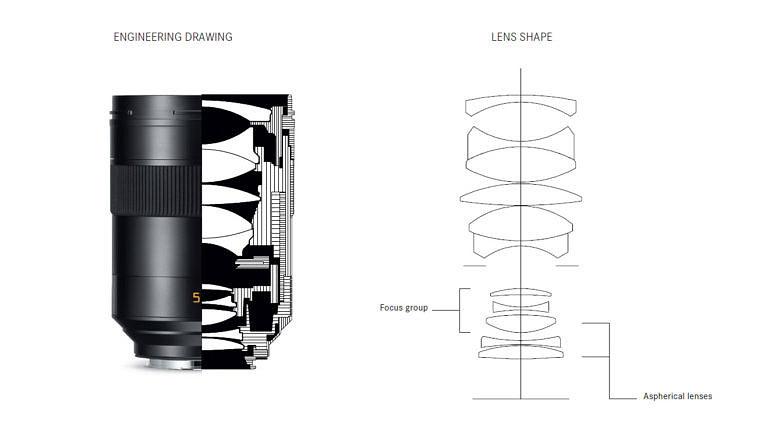 Der Aufbau des Summilux-SL 50mm